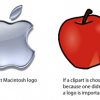 Why Your Business Logo Is Important?